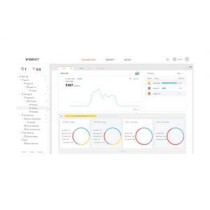 Hanwha Techwin RETAIL INSIGHT 2.0 Retail Business Intelligence Software