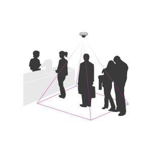 AXIS QUEUE MONITOR E-LICENSE Analyse Modul