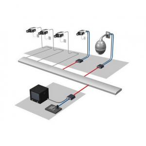 Bosch MVC-FIPM IP Kreuzschiene
